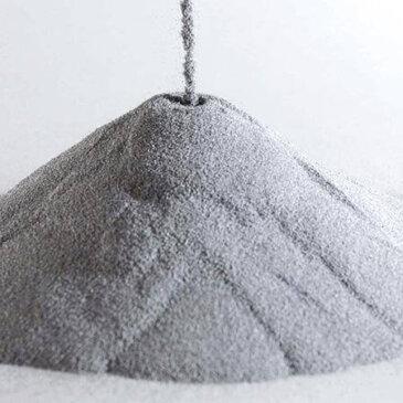 порошки металів