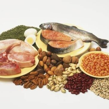 Ніацин в харчових продуктах